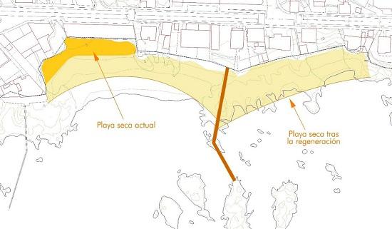 Plano do dique e o recheo das praias previsto